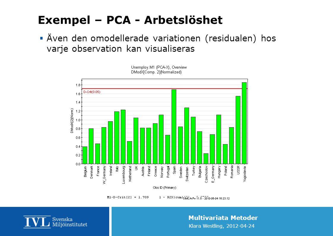 Exempel – PCA - Arbetslöshet