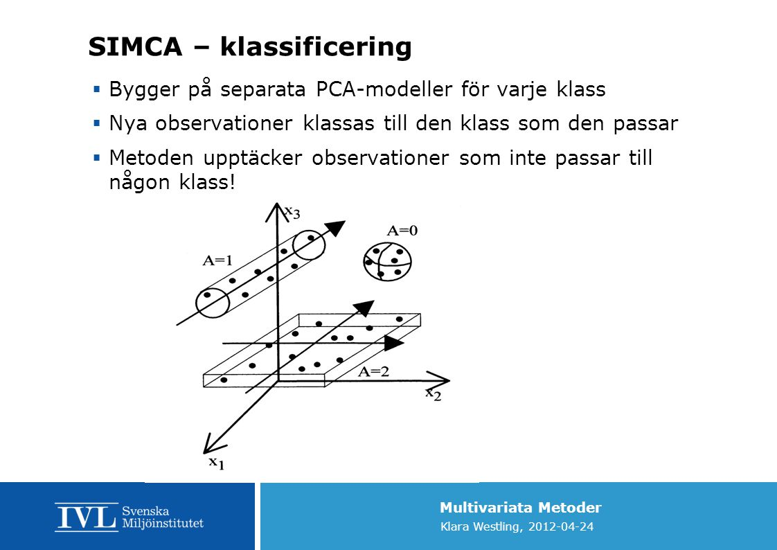 SIMCA – klassificering