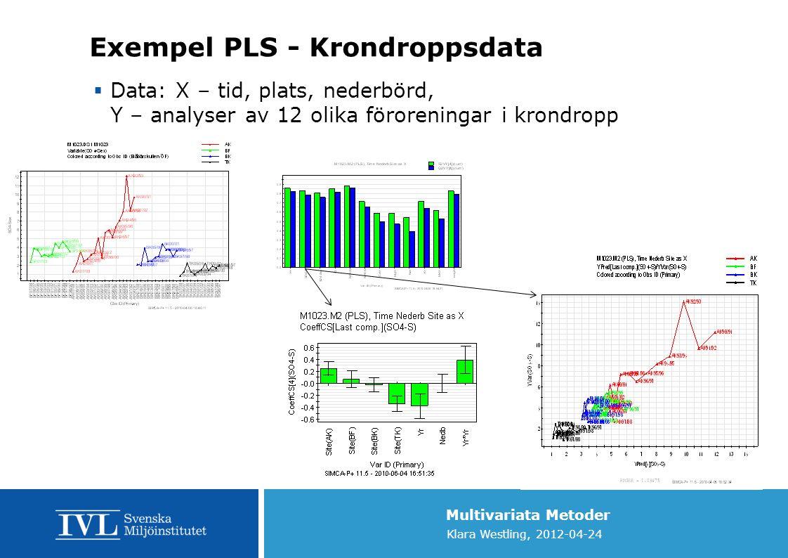 Exempel PLS - Krondroppsdata