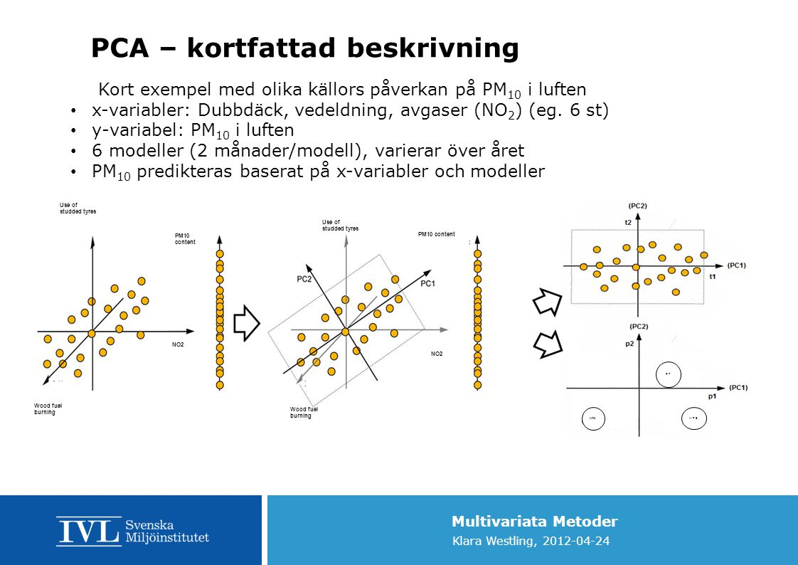 PCA – kortfattad beskrivning