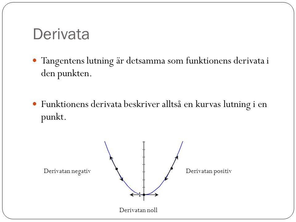 Derivata Tangentens lutning är detsamma som funktionens derivata i den punkten.