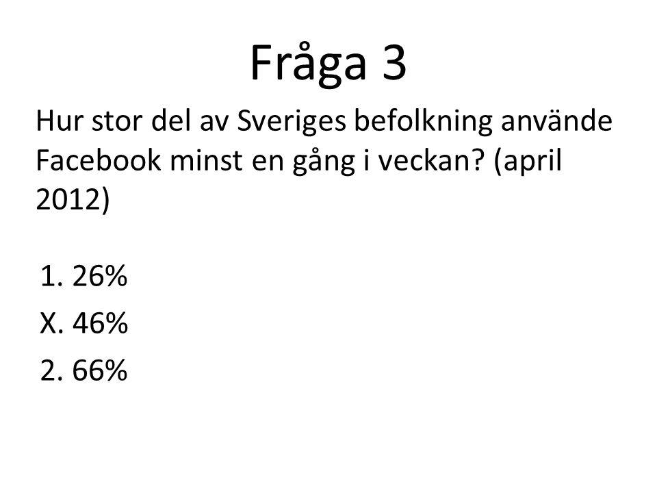 Fråga 3 Hur stor del av Sveriges befolkning använde Facebook minst en gång i veckan.