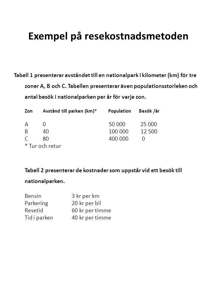 Exempel på resekostnadsmetoden