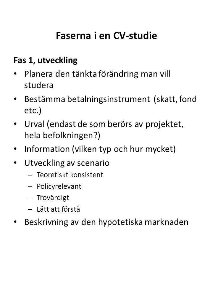 Faserna i en CV-studie Fas 1, utveckling