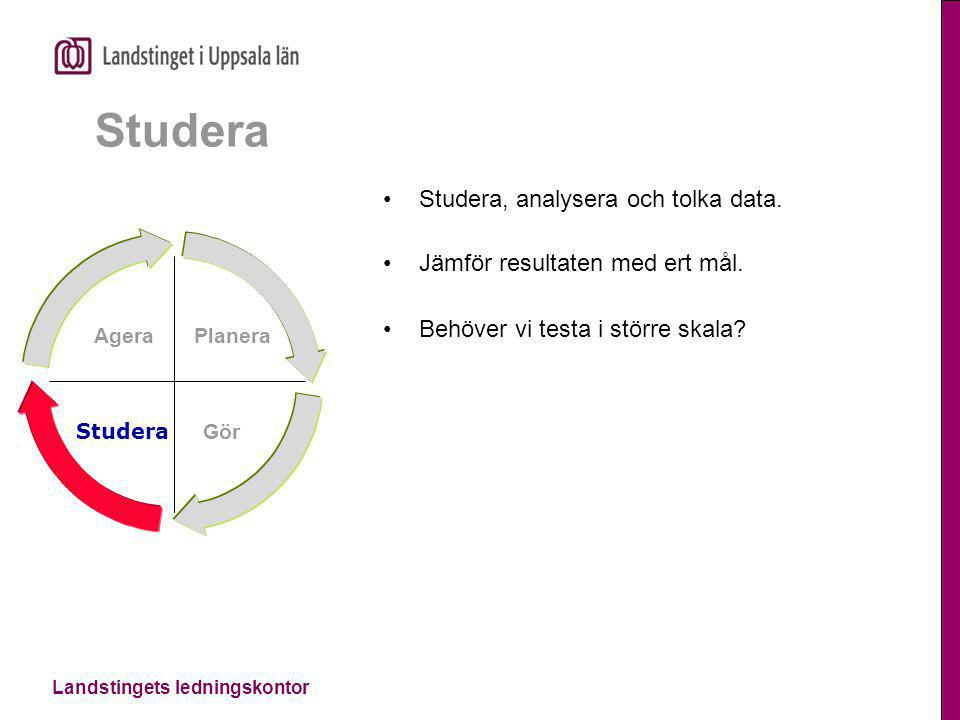 Studera Studera, analysera och tolka data.