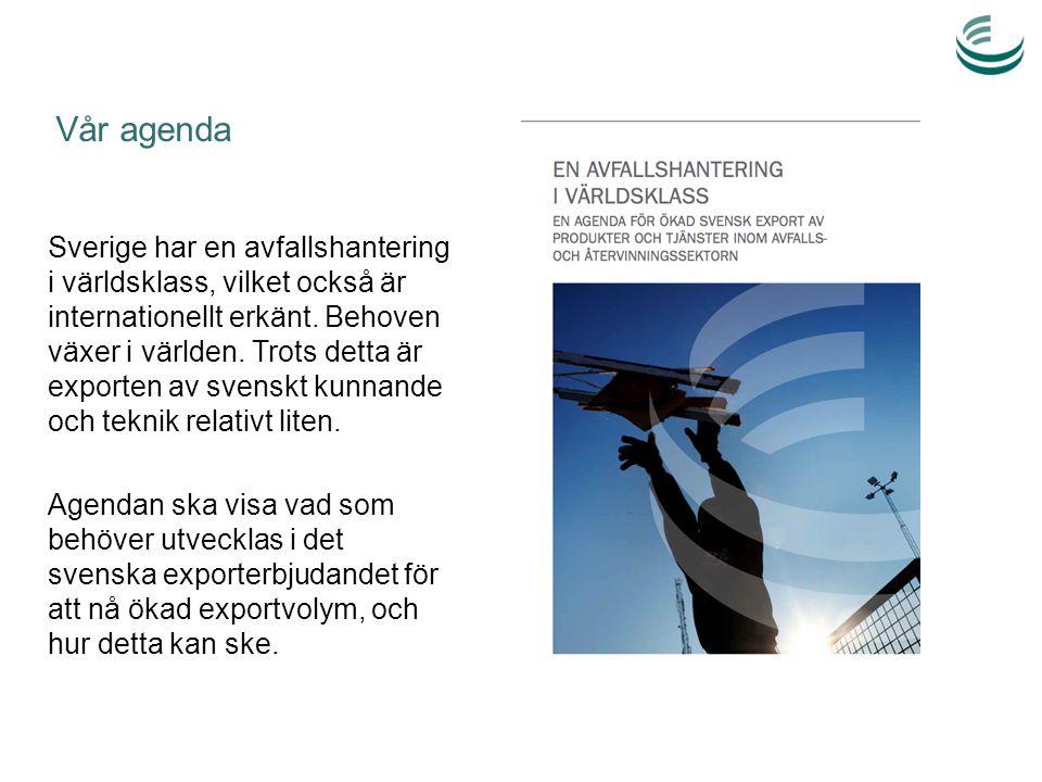 2017-04-07 Vår agenda.