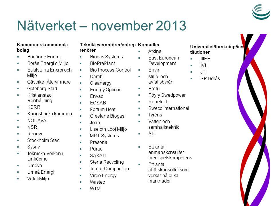Nätverket – november 2013 Kommuner/kommunala bolag Borlänge Energi