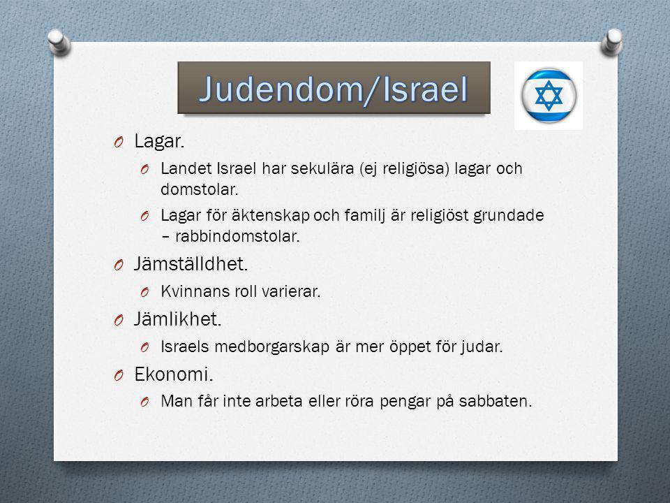 Judendom/Israel Lagar. Jämställdhet. Jämlikhet. Ekonomi.