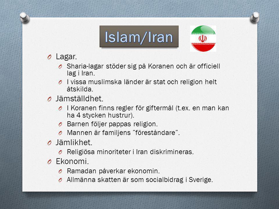 Islam/Iran Lagar. Jämställdhet. Jämlikhet. Ekonomi.