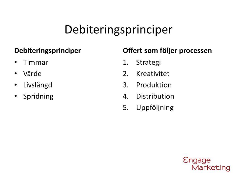 Debiteringsprinciper