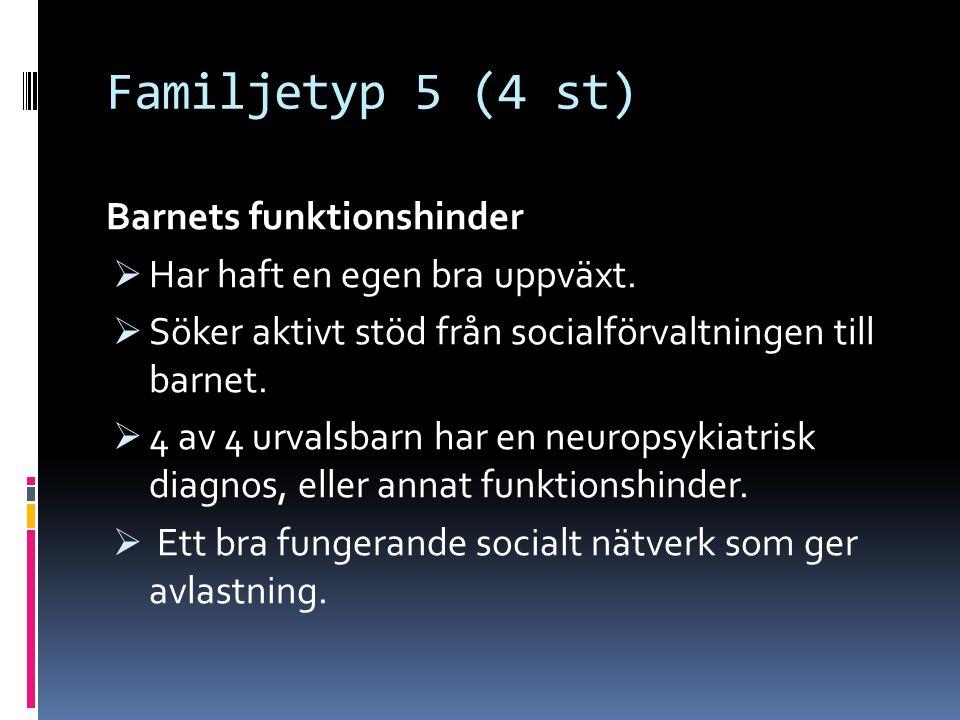 Familjetyp 5 (4 st) Barnets funktionshinder
