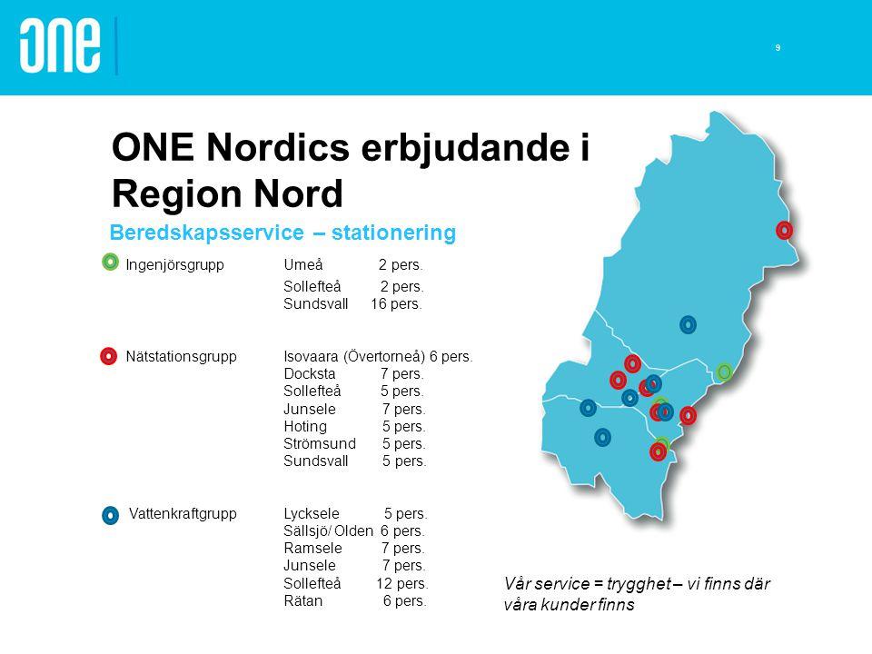 ONE Nordics erbjudande i Region Nord