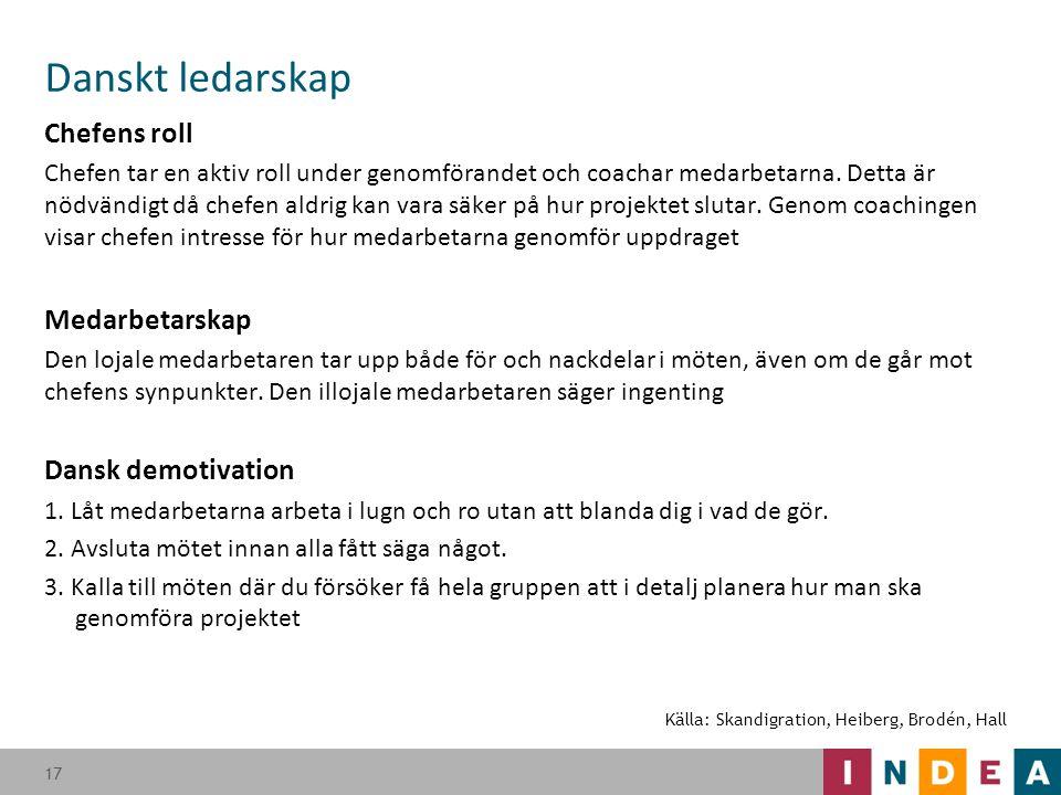 Danskt ledarskap Chefens roll Medarbetarskap Dansk demotivation