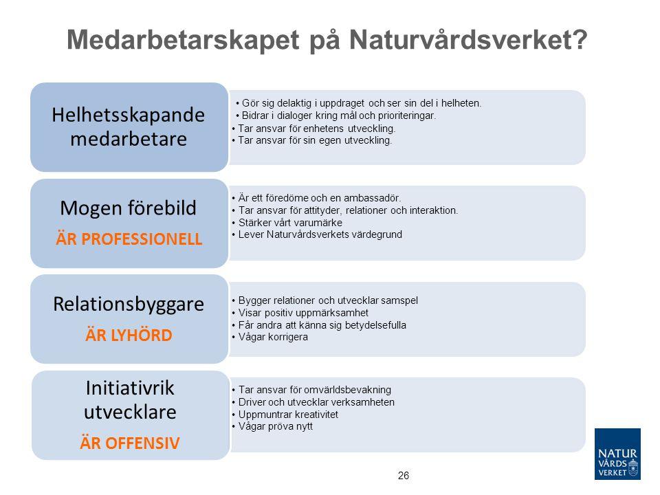 Medarbetarskapet på Naturvårdsverket