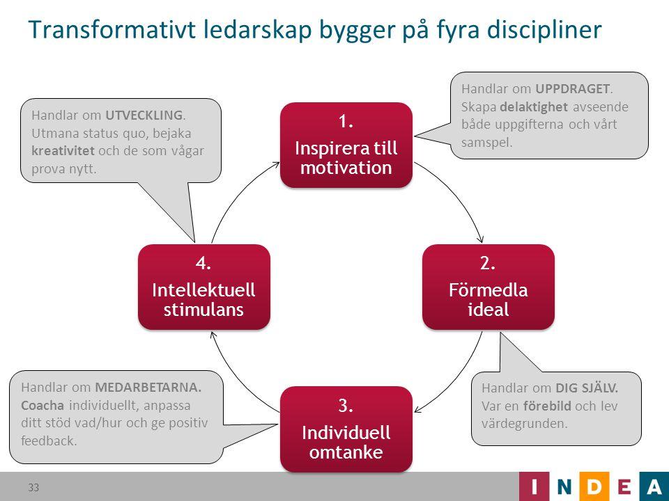 Transformativt ledarskap bygger på fyra discipliner