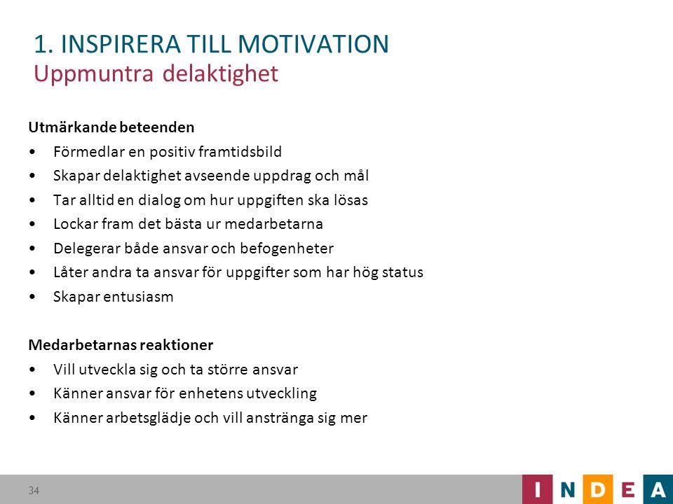 1. INSPIRERA TILL MOTIVATION Uppmuntra delaktighet