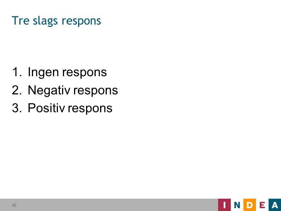 Tre slags respons Ingen respons Negativ respons Positiv respons
