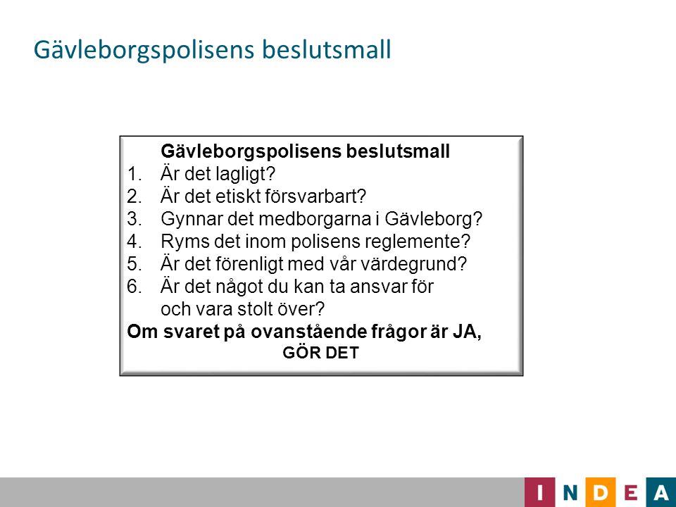 Gävleborgspolisens beslutsmall