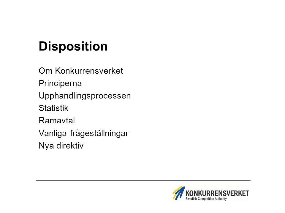 Disposition Om Konkurrensverket Principerna Upphandlingsprocessen Statistik Ramavtal Vanliga frågeställningar Nya direktiv
