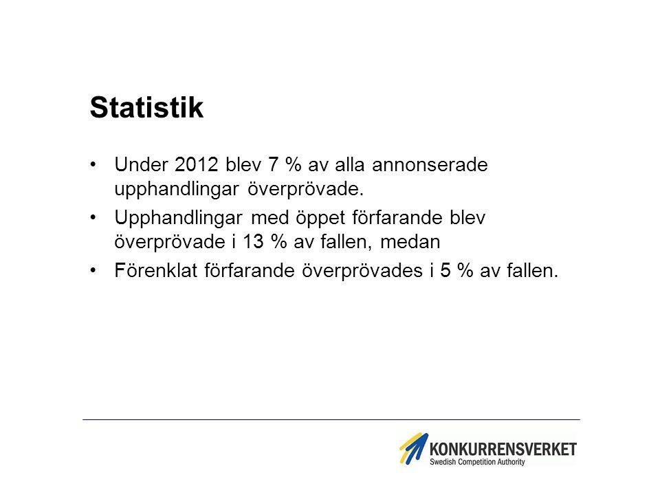 Statistik Under 2012 blev 7 % av alla annonserade upphandlingar överprövade.