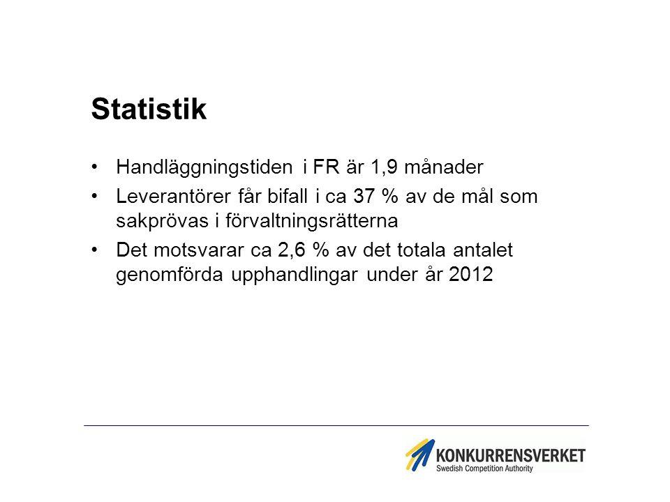 Statistik Handläggningstiden i FR är 1,9 månader