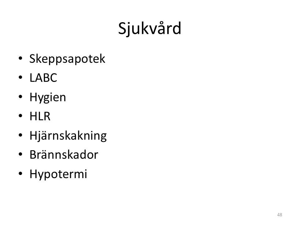 Sjukvård Skeppsapotek LABC Hygien HLR Hjärnskakning Brännskador