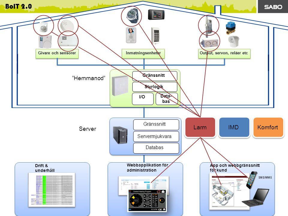 Hemmanod Server Larm IMD Komfort Gränssnitt Servermjukvara Databas