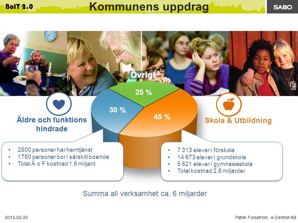 Kommunens uppdrag Övrigt 25 % 30 % 45 % Äldre och funktions