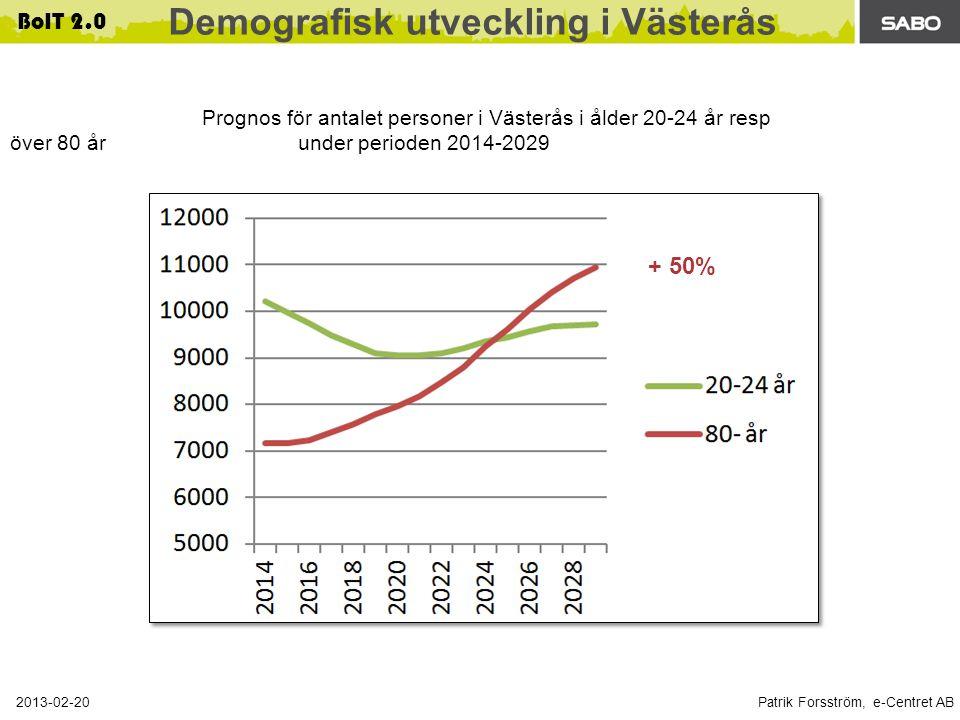 Demografisk utveckling i Västerås