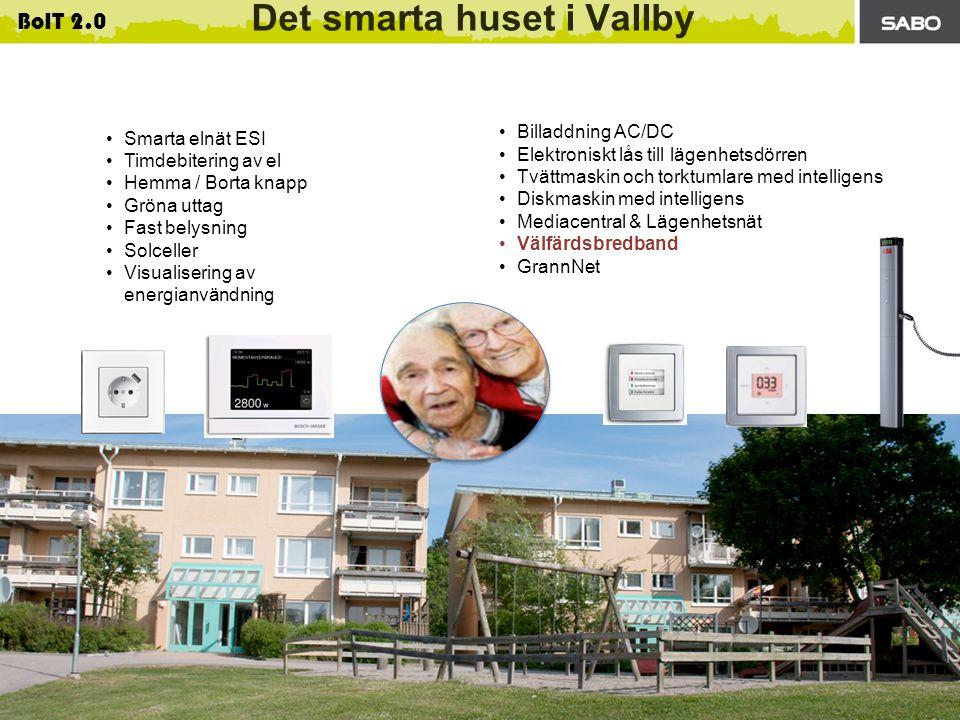 Det smarta huset i Vallby