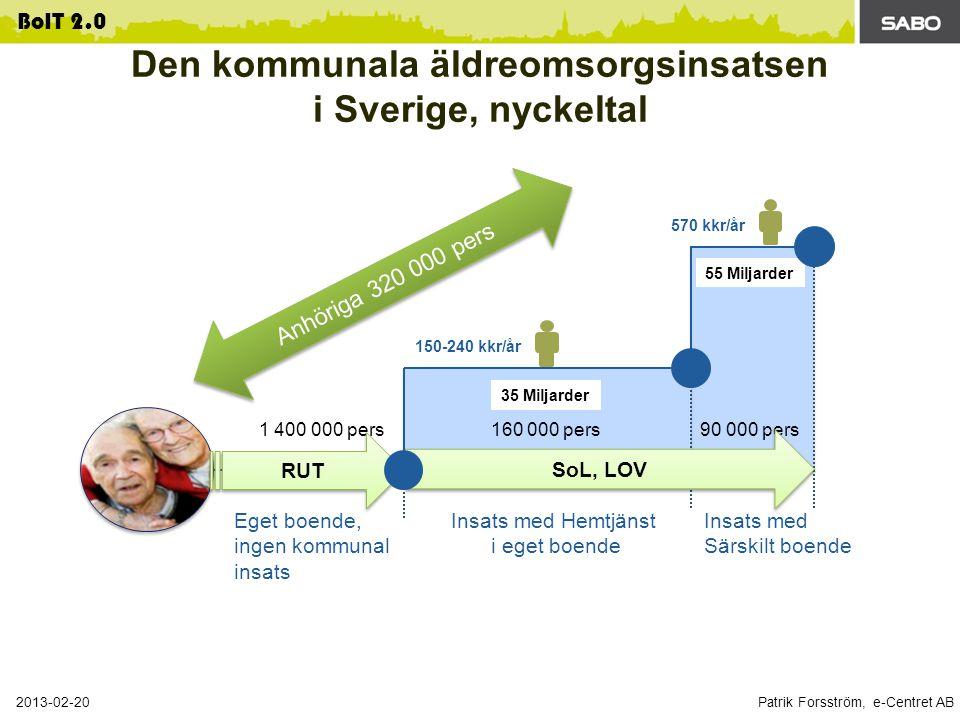 Den kommunala äldreomsorgsinsatsen i Sverige, nyckeltal