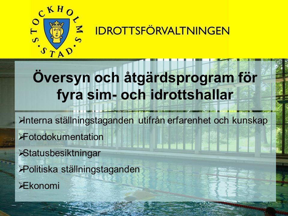 Översyn och åtgärdsprogram för fyra sim- och idrottshallar