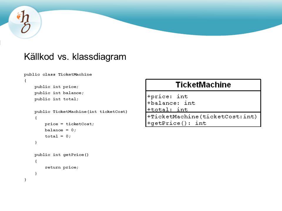 Källkod vs. klassdiagram