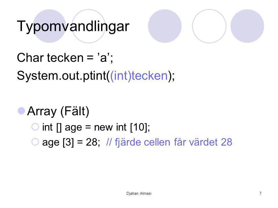 Typomvandlingar Char tecken = 'a'; System.out.ptint((int)tecken);