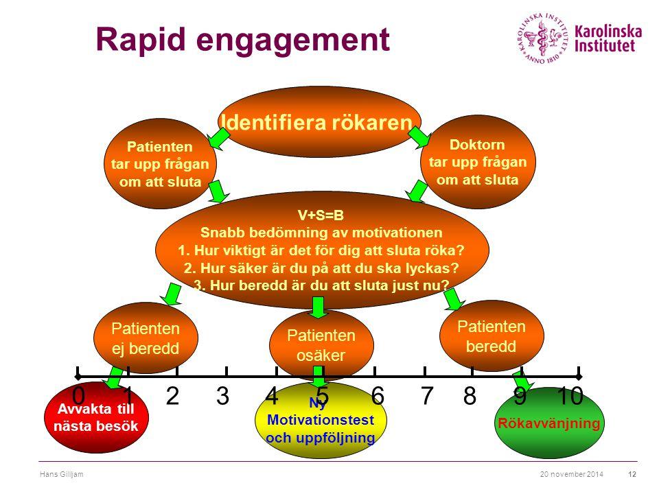 Rapid engagement 0 1 2 3 4 5 6 7 8 9 10 Identifiera rökaren Patienten