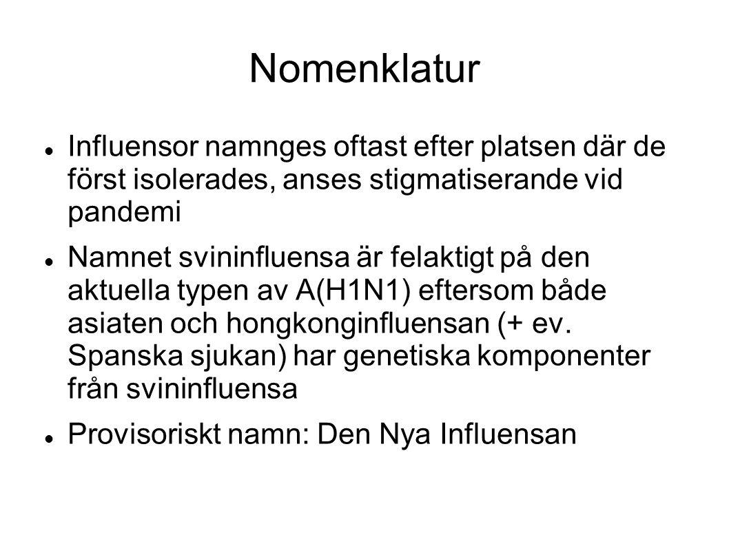 Nomenklatur Influensor namnges oftast efter platsen där de först isolerades, anses stigmatiserande vid pandemi.
