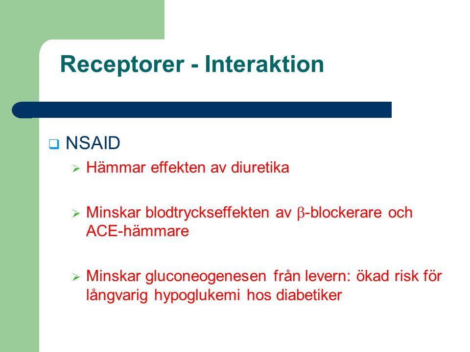Receptorer - Interaktion