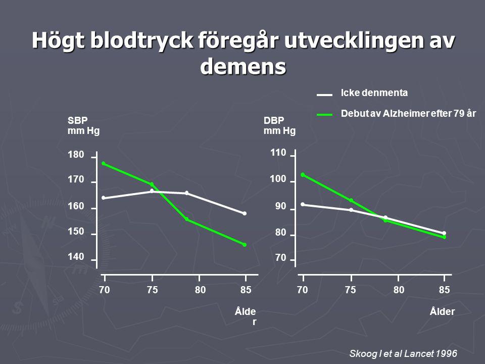 Högt blodtryck föregår utvecklingen av demens