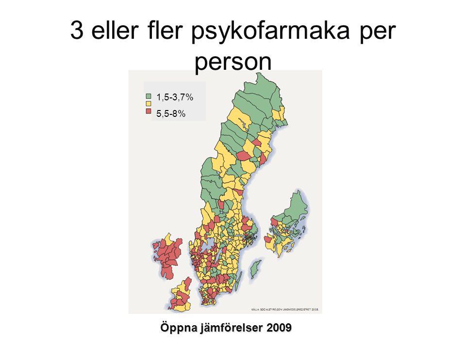 3 eller fler psykofarmaka per person