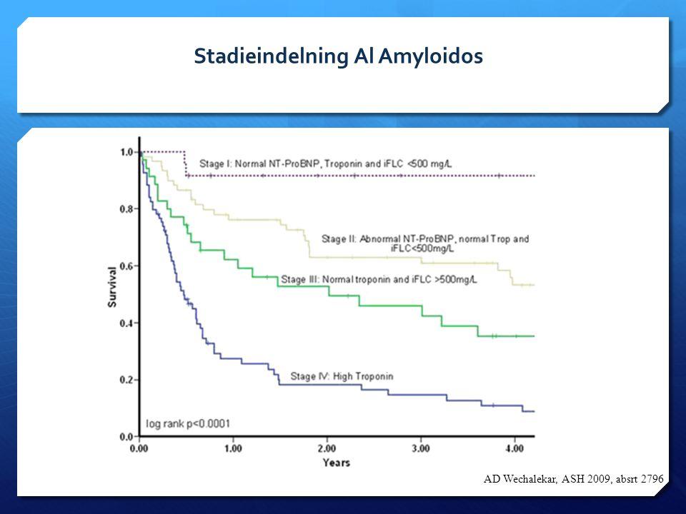 Stadieindelning Al Amyloidos