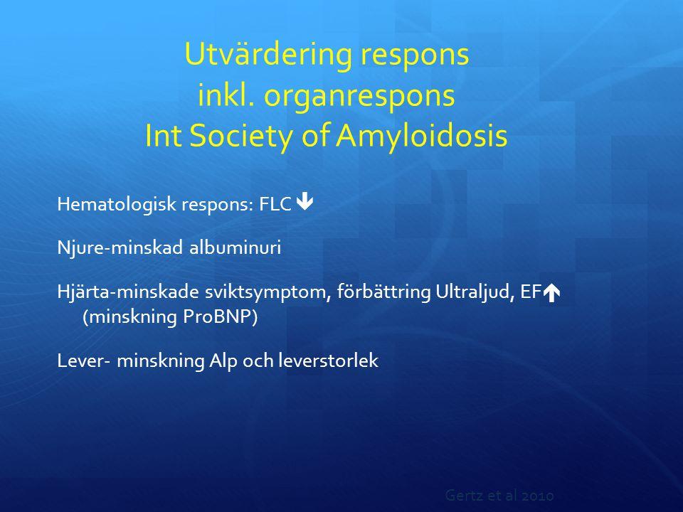 Utvärdering respons inkl. organrespons Int Society of Amyloidosis