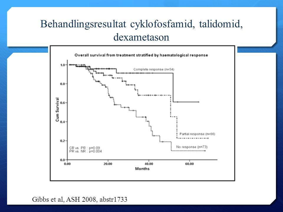 Behandlingsresultat cyklofosfamid, talidomid, dexametason