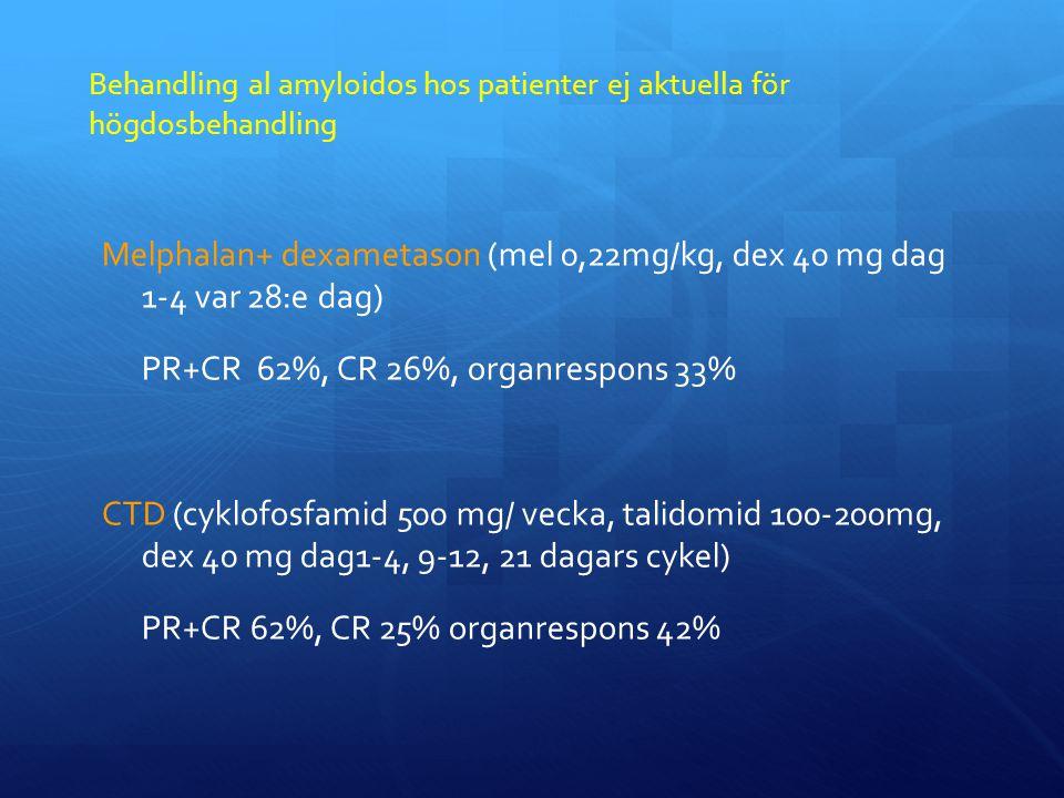 Behandling al amyloidos hos patienter ej aktuella för högdosbehandling
