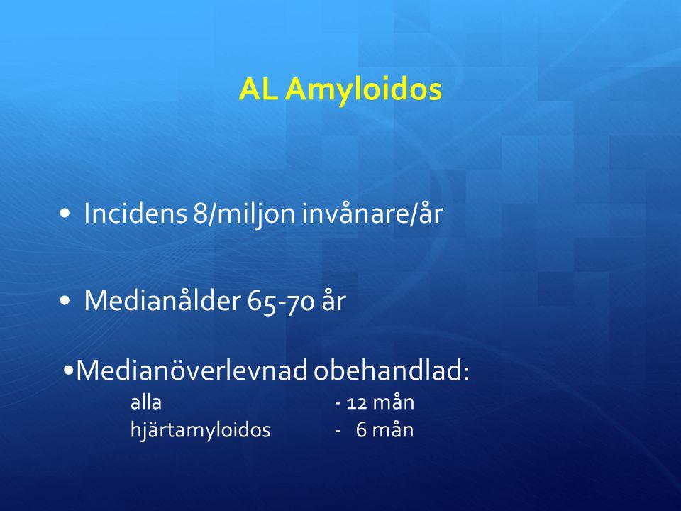 AL Amyloidos Incidens 8/miljon invånare/år Medianålder 65-70 år