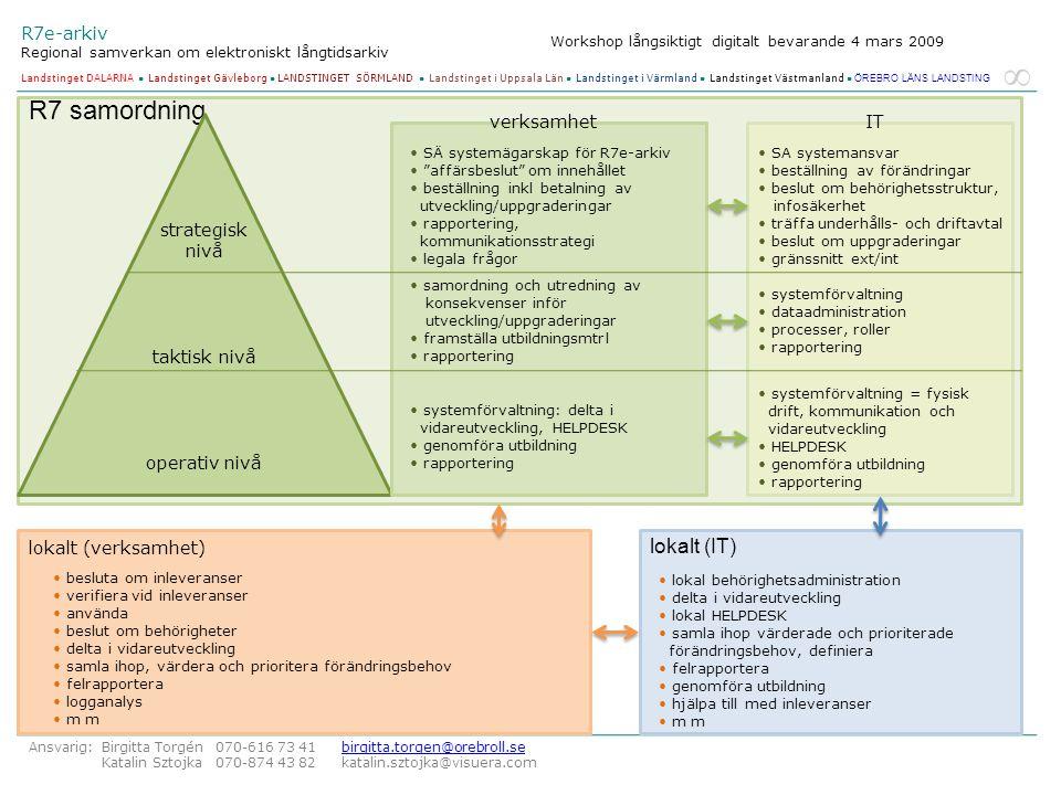 R7 samordning lokalt (IT) verksamhet IT strategisk nivå taktisk nivå
