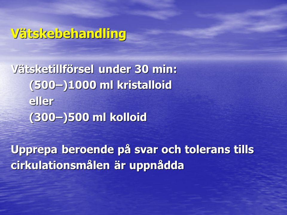 Vätskebehandling Vätsketillförsel under 30 min: