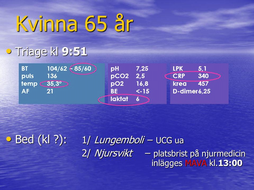 Kvinna 65 år Triage kl 9:51 Bed (kl ): 1/ Lungemboli – UCG ua