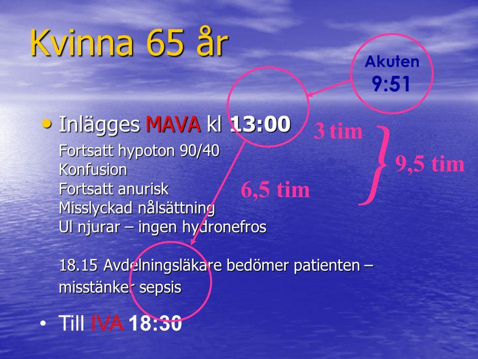 } Kvinna 65 år 3 tim 9,5 tim 6,5 tim Inlägges MAVA kl 13:00