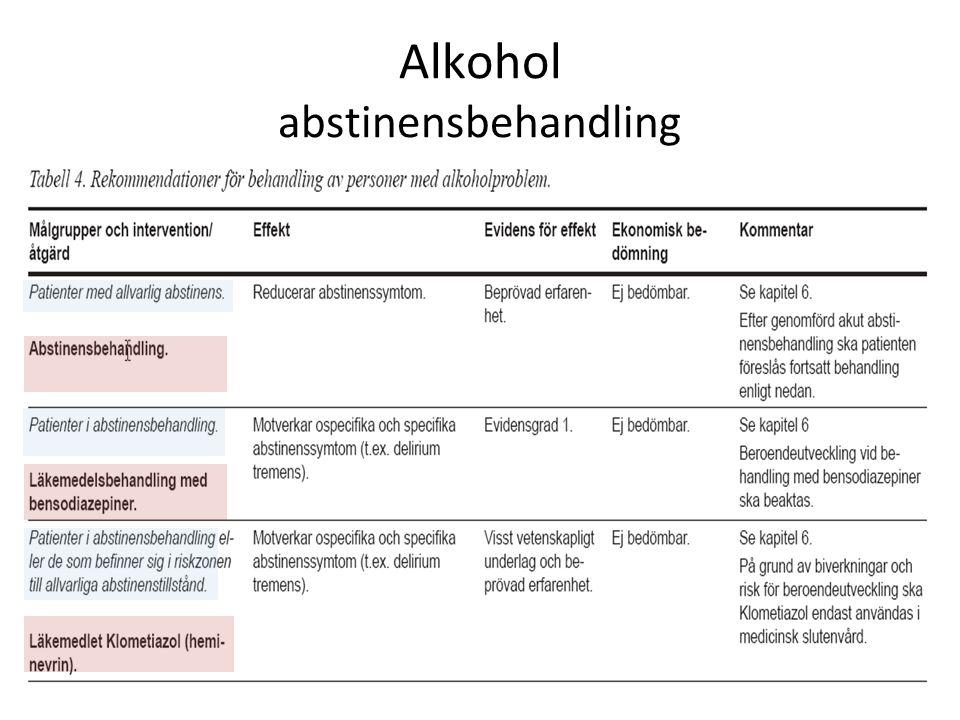 Alkohol abstinensbehandling
