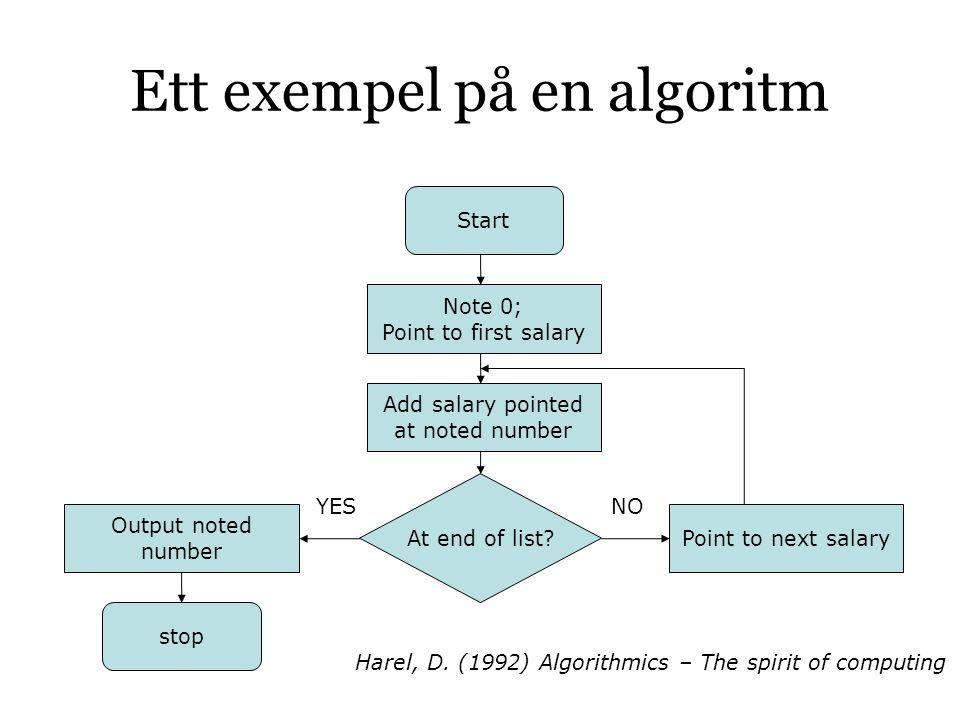 Ett exempel på en algoritm